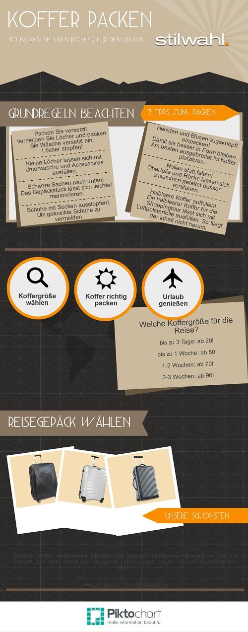 Kofferpacken-so-gehts-Infografik